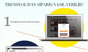 مواقع تسوق تركية trendyol خطوة الشراء الاولى